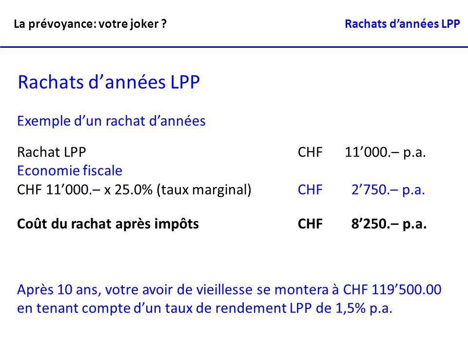 Rachats dannées LPP La prévoyance: votre joker ? Exemple dun rachat dannées Rachat LPPCHF11000.– p.a. Economie fiscale CHF 11000.– x 25.0% (taux margi