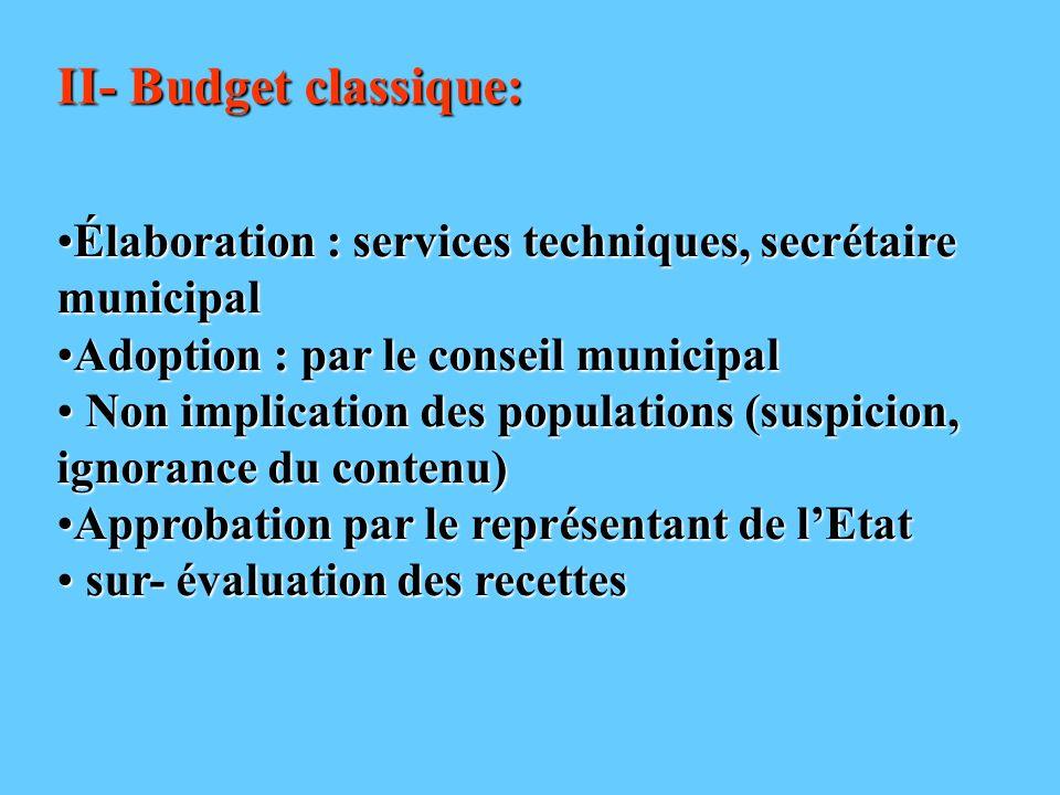 II- Budget classique: Élaboration : services techniques, secrétaire municipalÉlaboration : services techniques, secrétaire municipal Adoption : par le