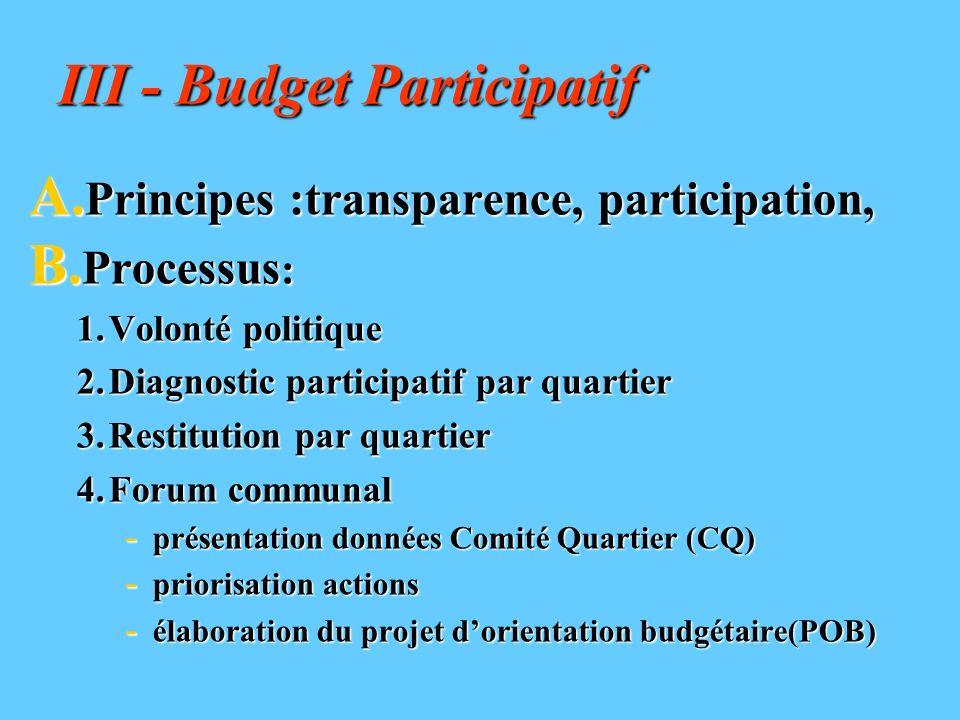 III - Budget Participatif A. Principes :transparence, participation, B. Processus : 1.Volonté politique 2.Diagnostic participatif par quartier 3.Resti