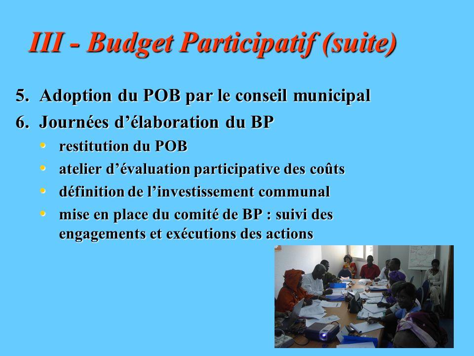 5.Adoption du POB par le conseil municipal 6.Journées délaboration du BP restitution du POB restitution du POB atelier dévaluation participative des c
