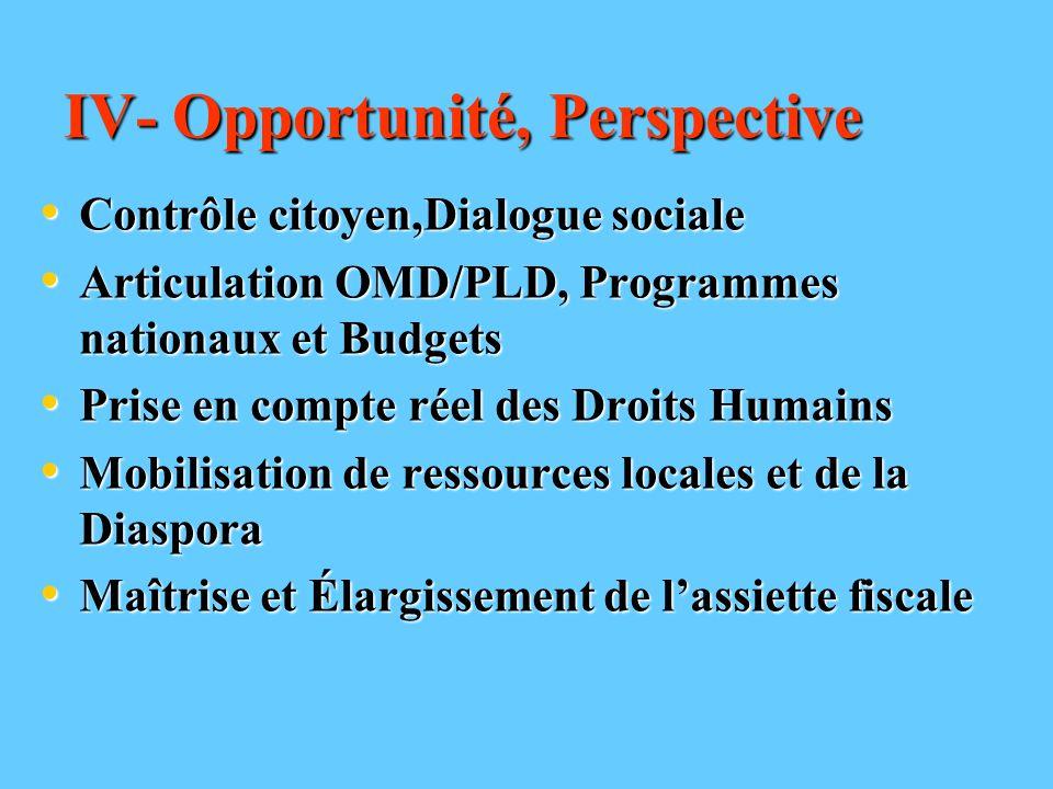 IV- Opportunité, Perspective Contrôle citoyen,Dialogue sociale Contrôle citoyen,Dialogue sociale Articulation OMD/PLD, Programmes nationaux et Budgets