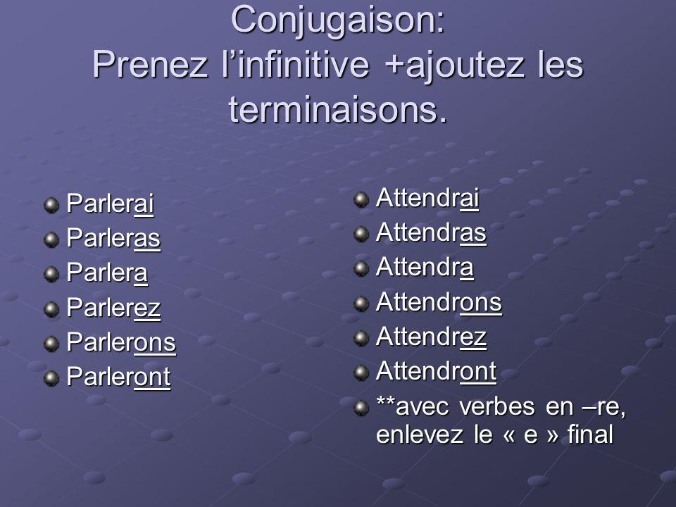Conjugaison: Prenez linfinitive +ajoutez les terminaisons. Parlerai Parleras Parlera Parlerez Parlerons Parleront Attendrai Attendras Attendra Attendr