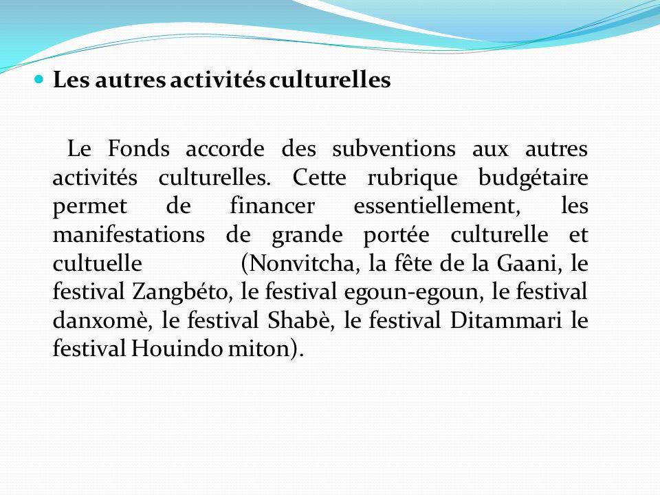 Les autres activités culturelles Le Fonds accorde des subventions aux autres activités culturelles. Cette rubrique budgétaire permet de financer essen
