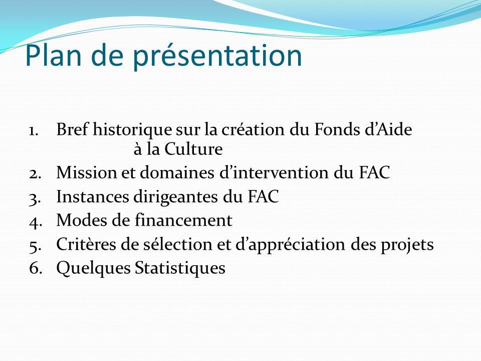 Plan de présentation 1.Bref historique sur la création du Fonds dAide à la Culture 2.Mission et domaines dintervention du FAC 3.Instances dirigeantes du FAC 4.Modes de financement 5.Critères de sélection et dappréciation des projets 6.Quelques Statistiques