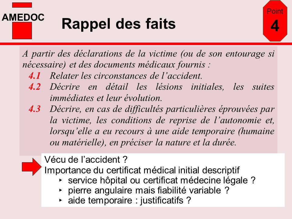 AMEDOC Rappel des faits A partir des déclarations de la victime (ou de son entourage si nécessaire) et des documents médicaux fournis : 4.1Relater les