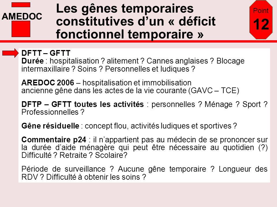 AMEDOC Les gênes temporaires constitutives dun « déficit fonctionnel temporaire » DFTT – GFTT Durée : hospitalisation ? alitement ? Cannes anglaises ?