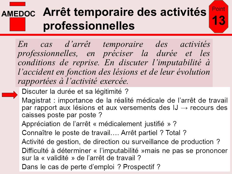AMEDOC Arrêt temporaire des activités professionnelles En cas darrêt temporaire des activités professionnelles, en préciser la durée et les conditions