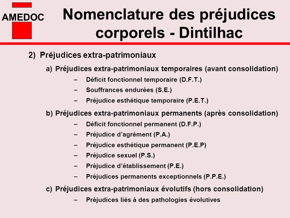AMEDOC Nomenclature des préjudices corporels - Dintilhac 2)Préjudices extra-patrimoniaux a)Préjudices extra-patrimoniaux temporaires (avant consolidat