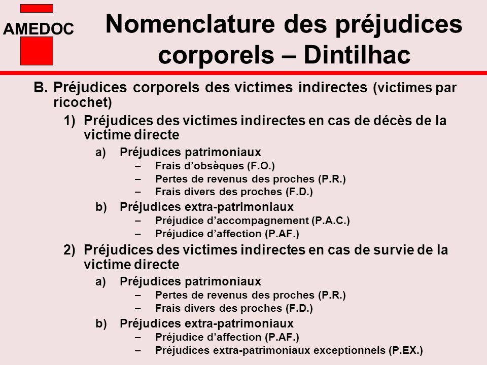 AMEDOC B.Préjudices corporels des victimes indirectes (victimes par ricochet) 1)Préjudices des victimes indirectes en cas de décès de la victime direc