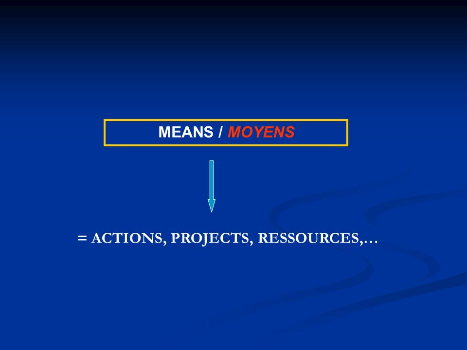 MEANS / MOYENS = ACTIONS, PROJECTS, RESSOURCES,…