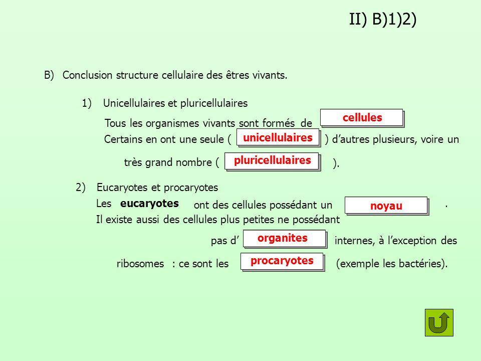 II) B)1)2) B) Conclusion structure cellulaire des êtres vivants. 1) Unicellulaires et pluricellulaires Tous les organismes vivants sont formésde Certa