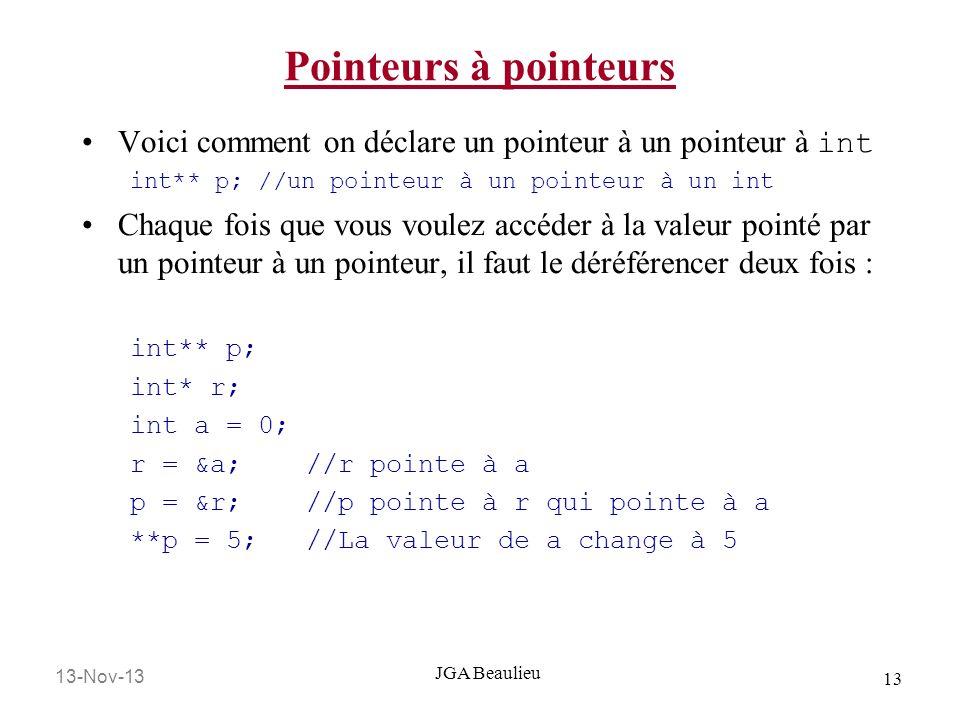 13-Nov-13 13 JGA Beaulieu Pointeurs à pointeurs Voici comment on déclare un pointeur à un pointeur à int int** p; //un pointeur à un pointeur à un int