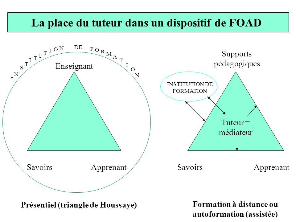 Enseignant SavoirsApprenant Supports pédagogiques SavoirsApprenant Présentiel (triangle de Houssaye) Formation à distance ou autoformation (assistée)
