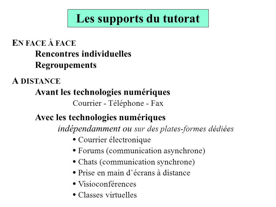 Les supports du tutorat E N FACE À FACE Rencontres individuelles Regroupements A DISTANCE Avant les technologies numériques Courrier - Téléphone - Fax