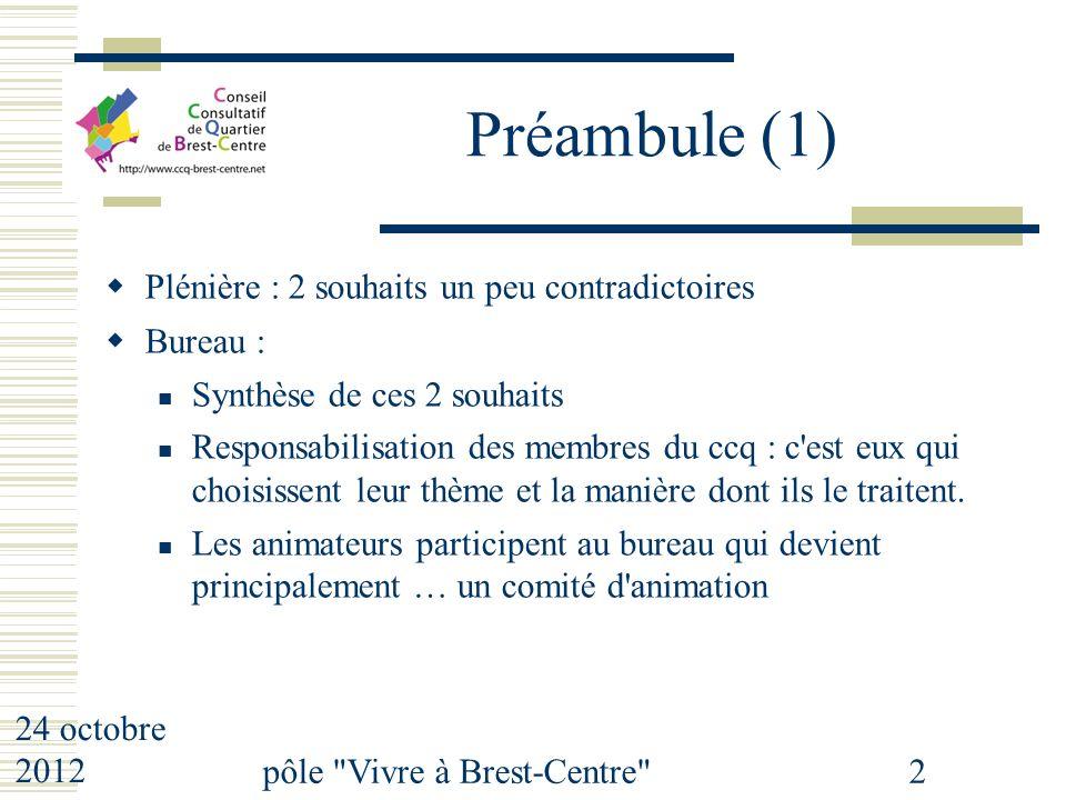 24 octobre 2012 pôle Vivre à Brest-Centre 2 Préambule (1) Plénière : 2 souhaits un peu contradictoires Bureau : Synthèse de ces 2 souhaits Responsabilisation des membres du ccq : c est eux qui choisissent leur thème et la manière dont ils le traitent.