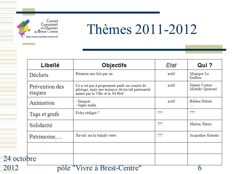 24 octobre 2012 pôle Vivre à Brest-Centre 6 Thèmes 2011-2012 LibelléObjectifsEtatQui .