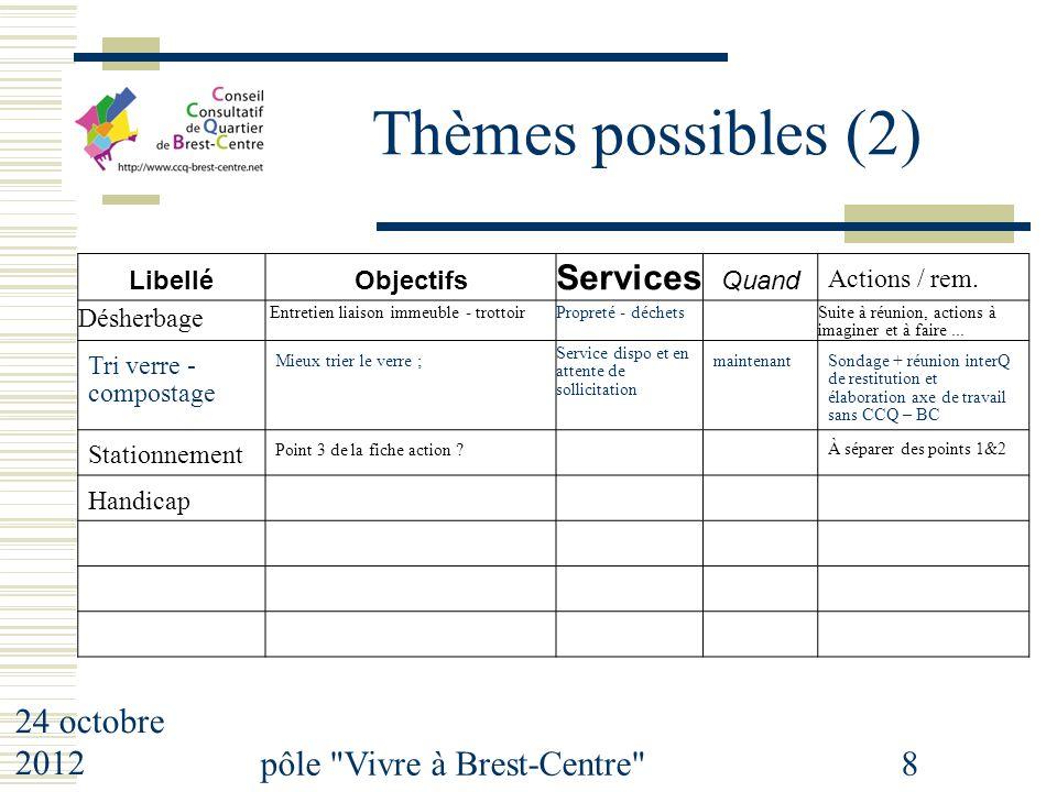 24 octobre 2012 pôle Vivre à Brest-Centre 8 Thèmes possibles (2) LibelléObjectifs Services Quand Actions / rem.