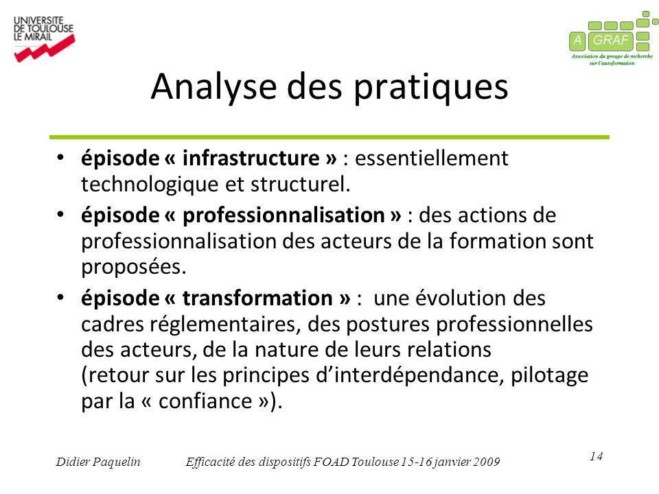 14 Didier PaquelinEfficacité des dispositifs FOAD Toulouse 15-16 janvier 2009 Analyse des pratiques épisode « infrastructure » : essentiellement technologique et structurel.