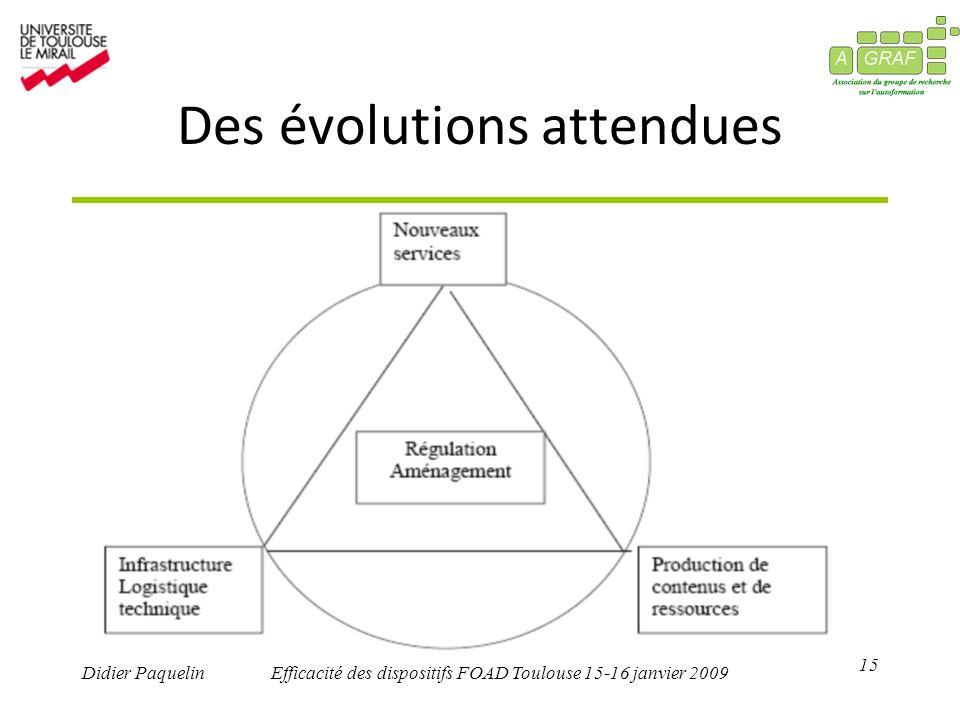 15 Didier PaquelinEfficacité des dispositifs FOAD Toulouse 15-16 janvier 2009 Des évolutions attendues