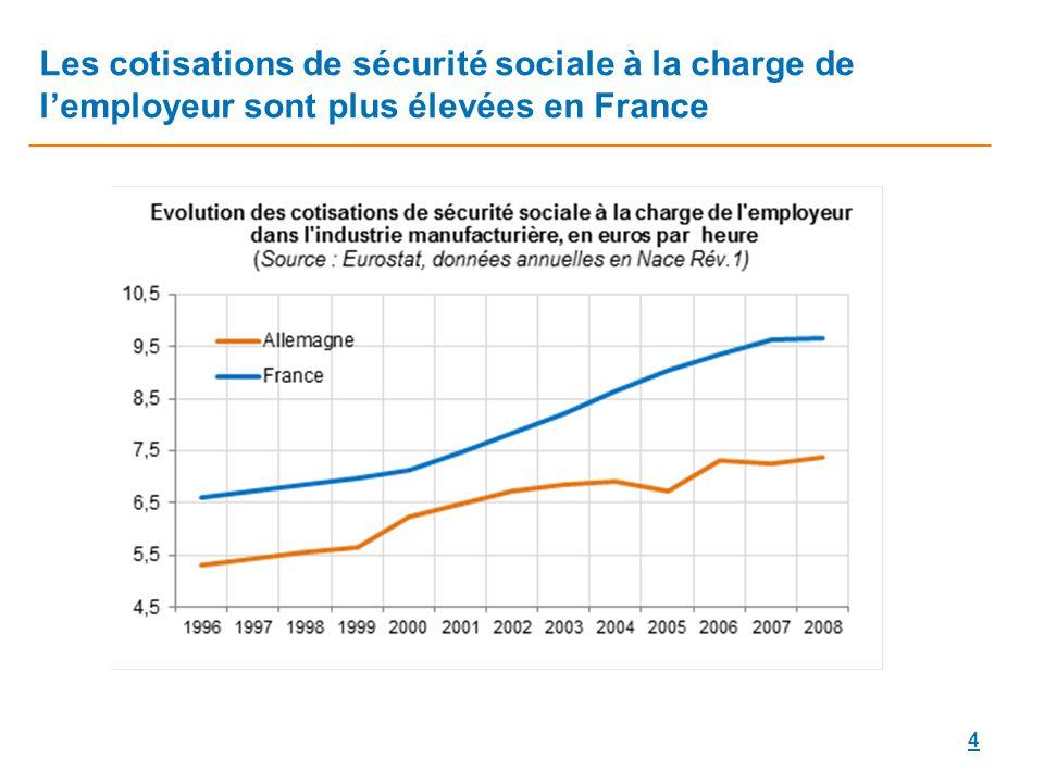 15 Lactualisation de lenquête quadriennale dEurostat (2004) des coûts de main dœuvre indique que le coût salarial horaire français a dépassé le coût allemand dans lindustrie manufacturière