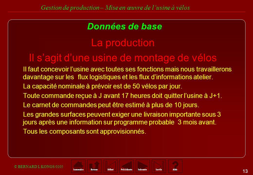 12 SommaireRetourSuivantePrécédenteAideSortieDébut Gestion de production – Mise en œuvre de lusine à vélos © BERNARD L KONGS 0105 Les données de base
