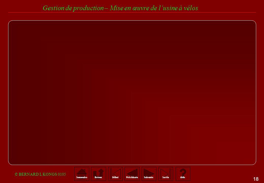 17 SommaireRetourSuivantePrécédenteAideSortieDébut Gestion de production – Mise en œuvre de lusine à vélos © BERNARD L KONGS 0105