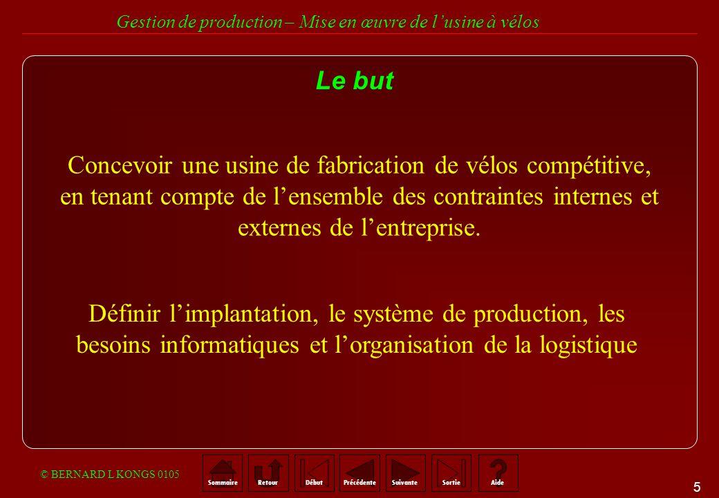 4 SommaireRetourSuivantePrécédenteAideSortieDébut Gestion de production – Mise en œuvre de lusine à vélos © BERNARD L KONGS 0105 Dessine-moi une usine