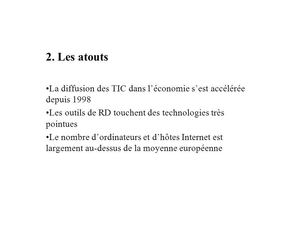 2. Les atouts La diffusion des TIC dans léconomie sest accélérée depuis 1998 Les outils de RD touchent des technologies très pointues Le nombre dordin