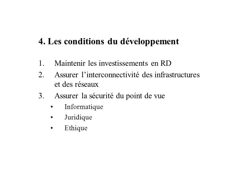 4. Les conditions du développement 1.Maintenir les investissements en RD 2.Assurer linterconnectivité des infrastructures et des réseaux 3.Assurer la
