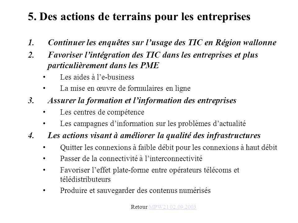 5. Des actions de terrains pour les entreprises 1.Continuer les enquêtes sur lusage des TIC en Région wallonne 2.Favoriser lintégration des TIC dans l