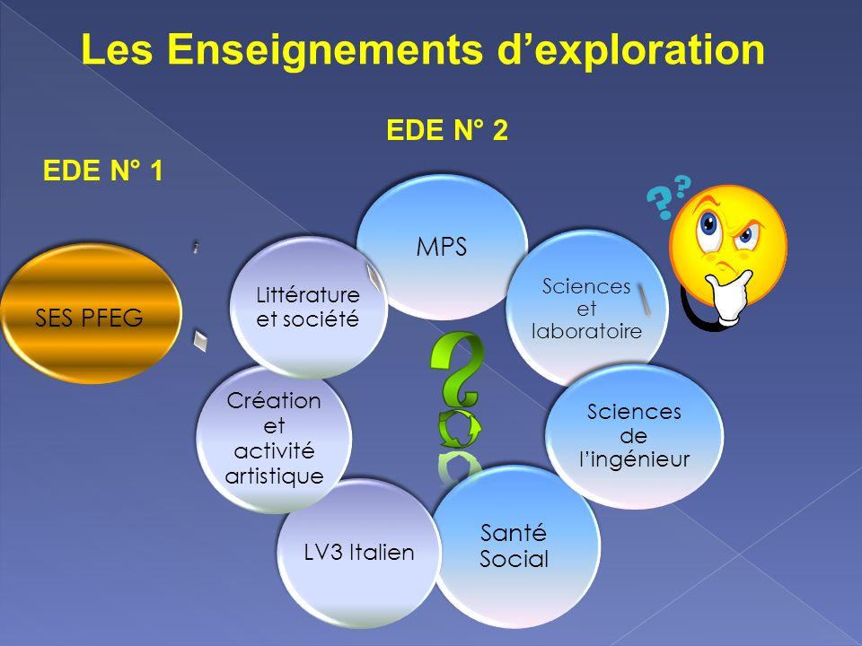 EDE Scientifiques Méthodes et Pratiques Scientifiques (MPS) Sciences et Laboratoire(SL) Santé et Social(SS) Sciences de lingénieur(SI) EDE littéraires et culturels Littérature et société(LS) LV3 Italien(ITA3) Création et Activités Artistiques(CAA) Attention à linscription : faire 2 à 3 vœux pour lEDE N°2 EDE N° 2