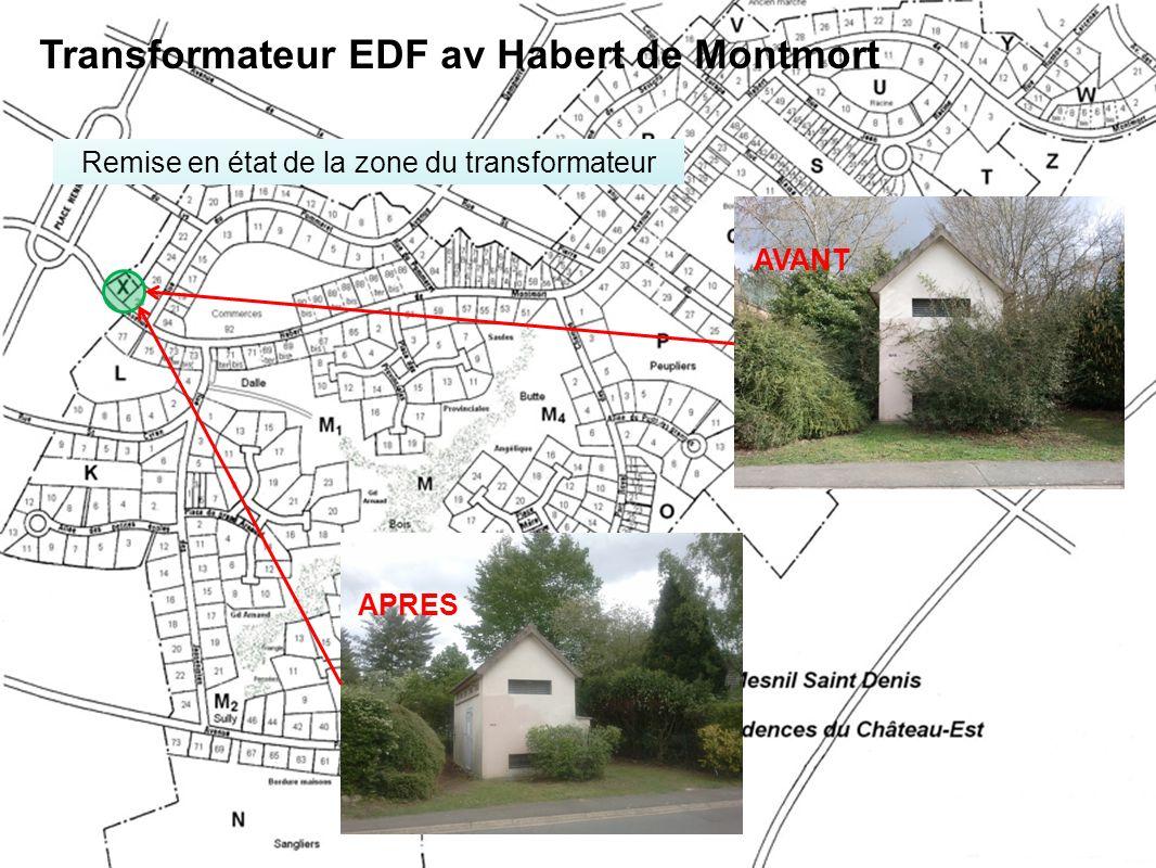 Remise en état de la zone du transformateur AVANT APRES Transformateur EDF av Habert de Montmort