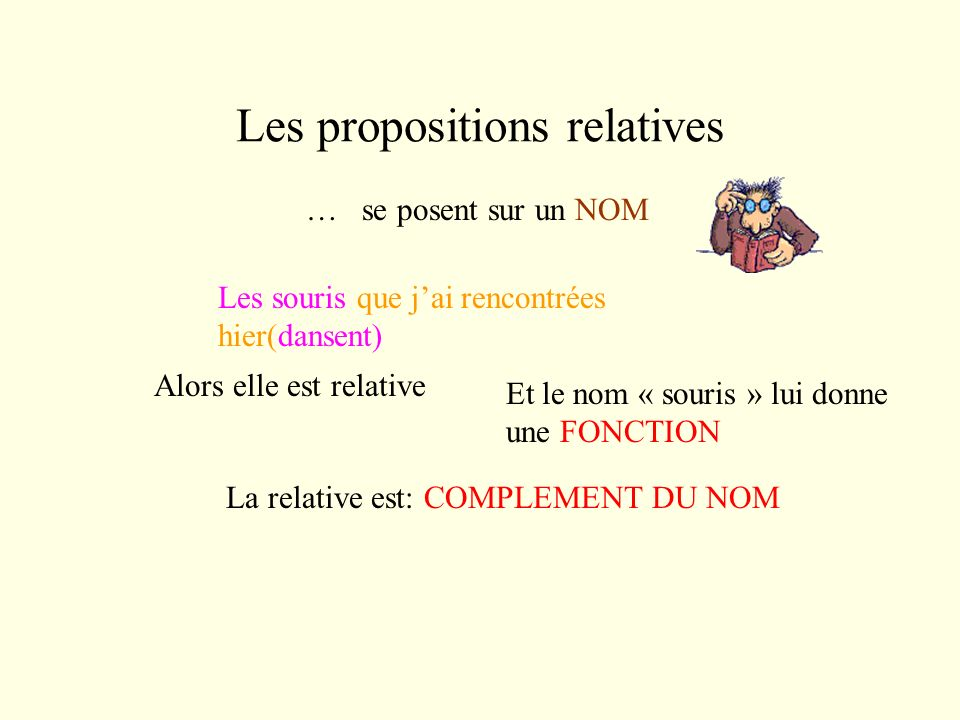 Les propositions relatives … se posent sur un NOM Les souris que jai rencontrées hier(dansent) Alors elle est relative Et le nom « souris » lui donne une FONCTION La relative est: COMPLEMENT DU NOM