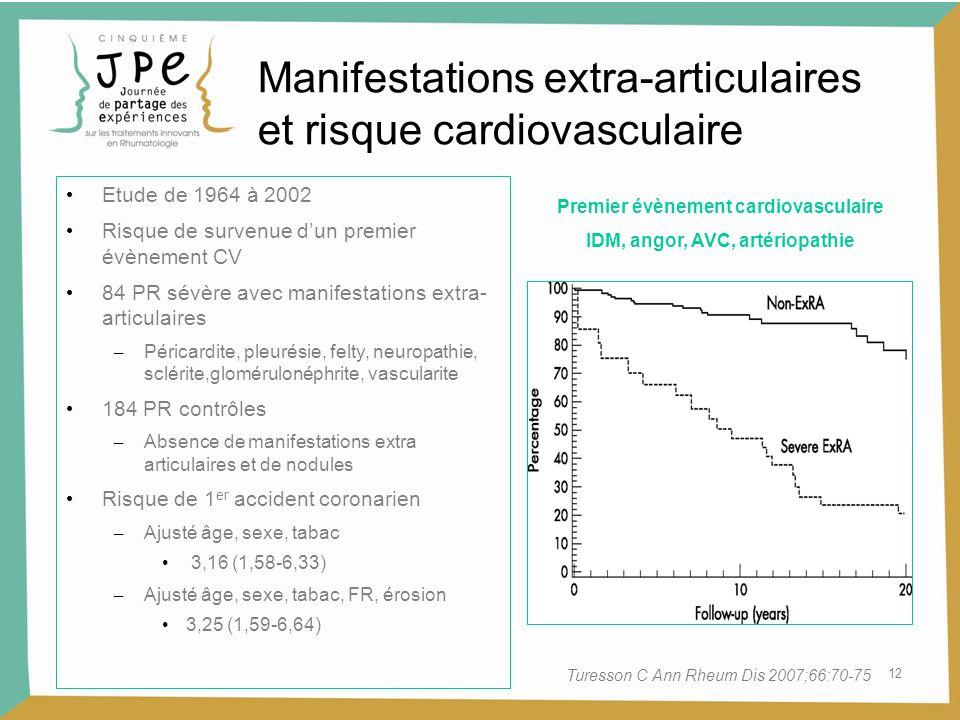 12 Manifestations extra-articulaires et risque cardiovasculaire Turesson C Ann Rheum Dis 2007;66:70-75 Etude de 1964 à 2002 Risque de survenue dun pre