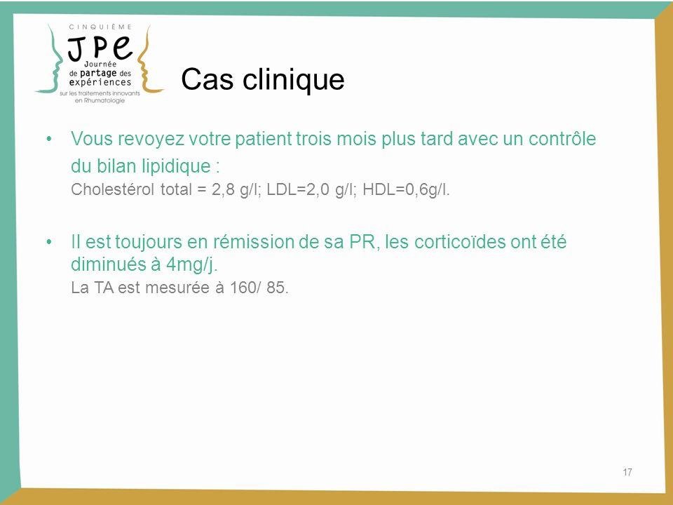 17 Cas clinique Vous revoyez votre patient trois mois plus tard avec un contrôle du bilan lipidique : Cholestérol total = 2,8 g/l; LDL=2,0 g/l; HDL=0,