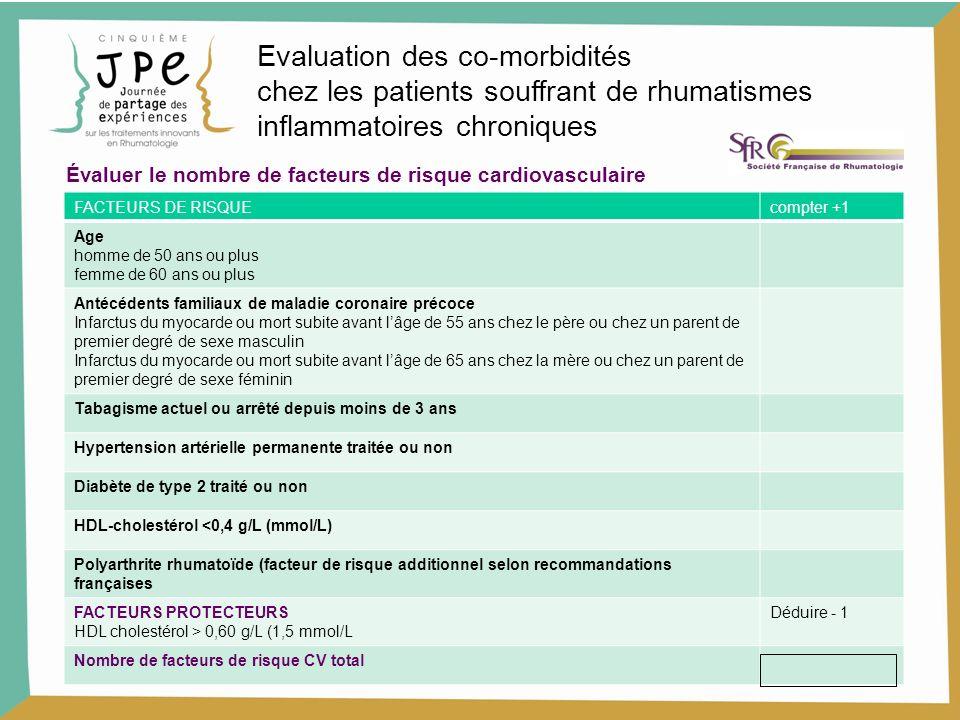 19 Evaluation des co-morbidités chez les patients souffrant de rhumatismes inflammatoires chroniques FACTEURS DE RISQUEcompter +1 Age homme de 50 ans