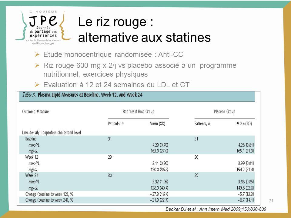 21 Le riz rouge : alternative aux statines Etude monocentrique randomisée : Anti-CC Riz rouge 600 mg x 2/j vs placebo associé à un programme nutrition