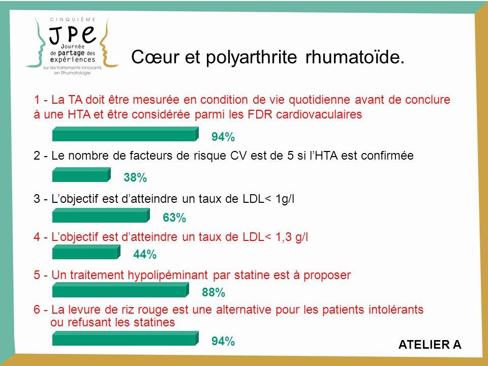 1 - La TA doit être mesurée en condition de vie quotidienne avant de conclure à une HTA et être considérée parmi les FDR cardiovaculaires 94% 2 - Le n