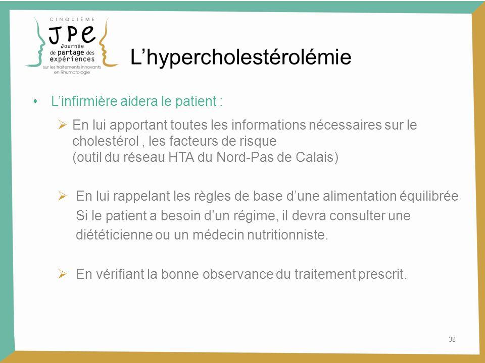 38 Linfirmière aidera le patient : En lui apportant toutes les informations nécessaires sur le cholestérol, les facteurs de risque (outil du réseau HT