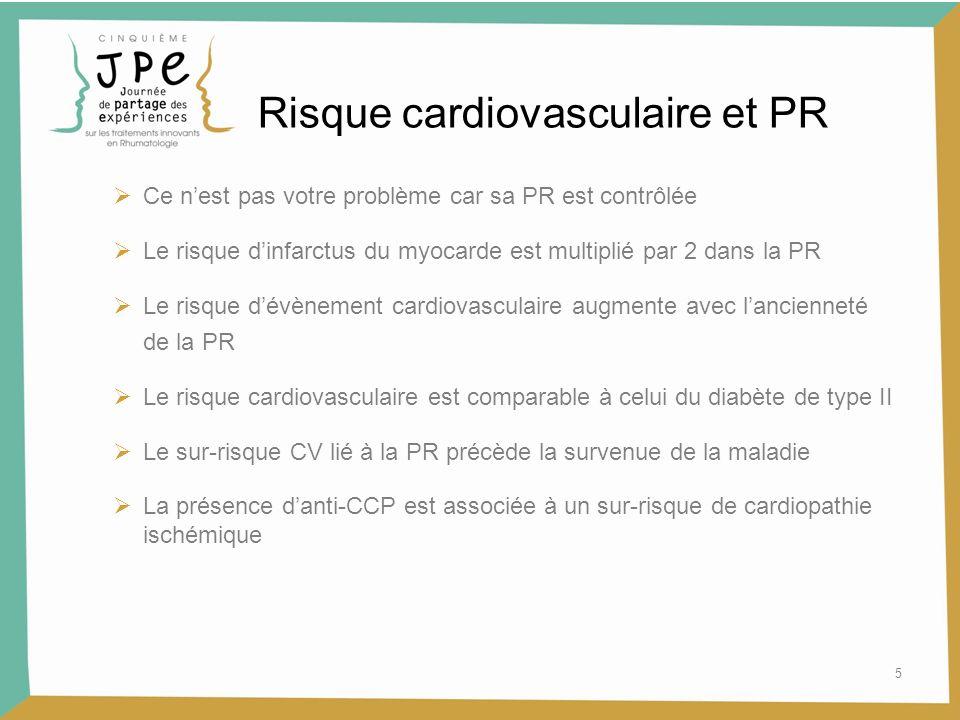 1 - Ce nest pas votre problème car sa PR est contrôlée 10% 2 - Le risque dinfarctus du myocarde est multiplié par 2 dans la PR 76% 3 - Le risque dévènement cardiovasculaire augmente avec lancienneté de la PR 67% 4 - Le risque cardiovasculaire est comparable à celui du diabète de type II 57% 5 - Le sur-risque CV lié à la PR précède la survenue de la maladie 14% 6 - La présence danti-CCP est associée à un sur-risque de cardiopathie ischémique 52% ATELIER A Sélectionnez la ou les bonnes propositions Cœur et polyarthrite rhumatoïde.