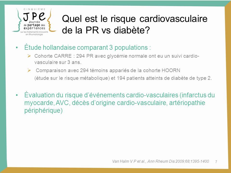 7 Quel est le risque cardiovasculaire de la PR vs diabète? Étude hollandaise comparant 3 populations : Cohorte CARRE : 294 PR avec glycémie normale on