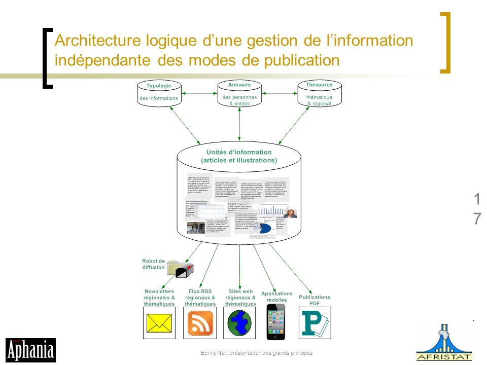 Architecture logique dune gestion de linformation indépendante des modes de publication Ecrire Net : présentation des grands principes 17