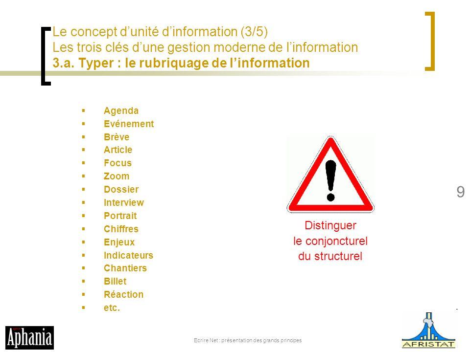Le concept dunité dinformation (3/5) Les trois clés dune gestion moderne de linformation 3.a. Typer : le rubriquage de linformation Agenda Evénement B