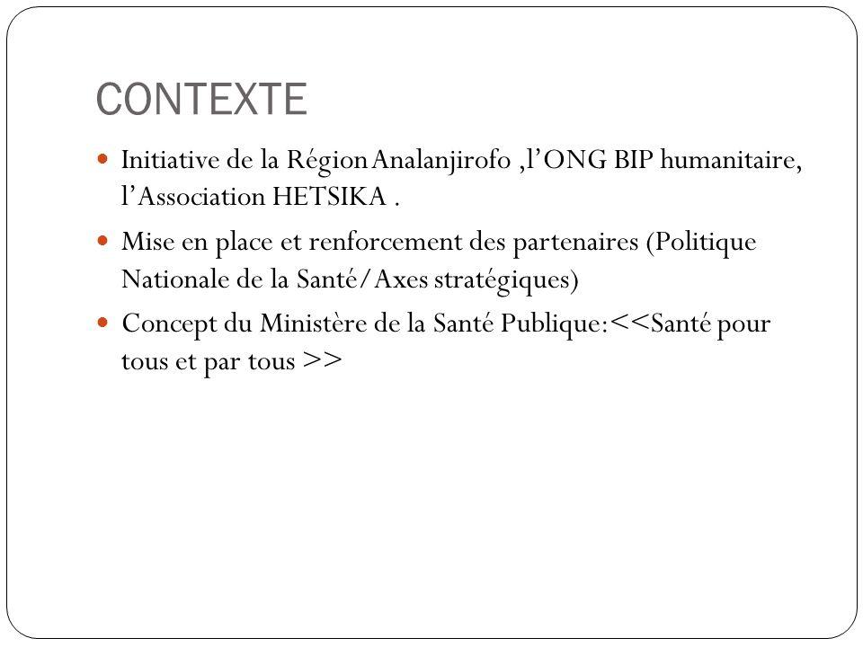 CONTEXTE Initiative de la Région Analanjirofo,lONG BIP humanitaire, lAssociation HETSIKA. Mise en place et renforcement des partenaires (Politique Nat