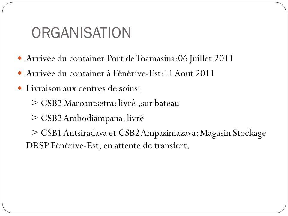 ORGANISATION Arrivée du container Port de Toamasina:06 Juillet 2011 Arrivée du container à Fénérive-Est:11 Aout 2011 Livraison aux centres de soins: > CSB2 Maroantsetra: livré,sur bateau > CSB2 Ambodiampana: livré > CSB1 Antsiradava et CSB2 Ampasimazava: Magasin Stockage DRSP Fénérive-Est, en attente de transfert.