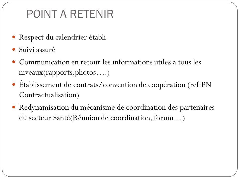 POINT A RETENIR Respect du calendrier établi Suivi assuré Communication en retour les informations utiles a tous les niveaux(rapports,photos….) Établi