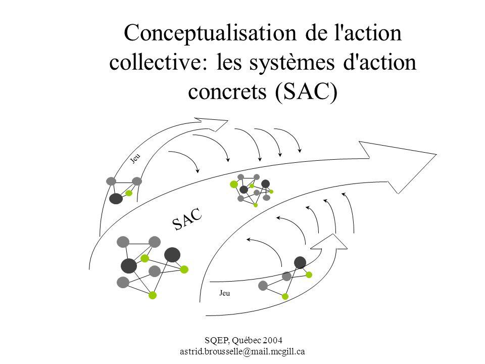 SQEP, Québec 2004 astrid.brousselle@mail.mcgill.ca Conceptualisation de l action collective: les systèmes d action concrets (SAC) Jeu SAC