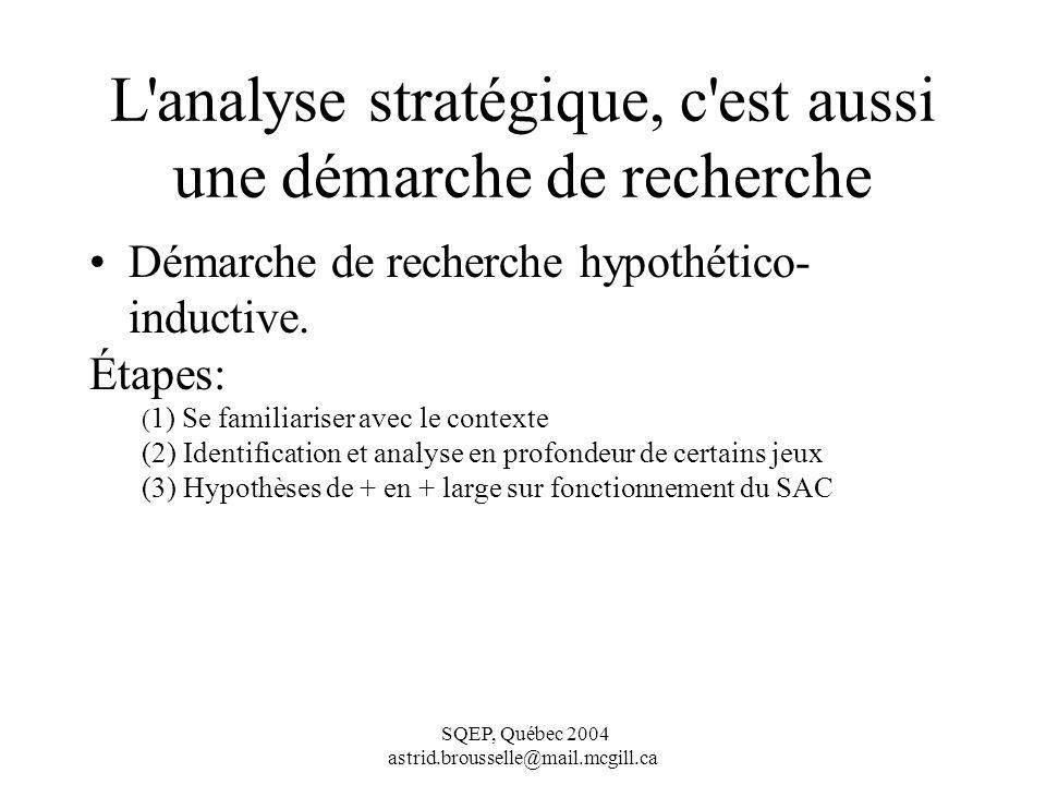 SQEP, Québec 2004 astrid.brousselle@mail.mcgill.ca L analyse stratégique, c est aussi une démarche de recherche Démarche de recherche hypothético- inductive.