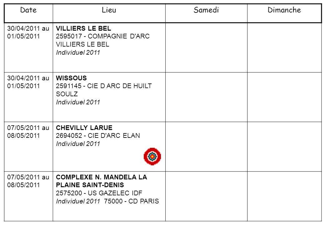 30/04/2011 au 01/05/2011 VILLIERS LE BEL 2595017 - COMPAGNIE D ARC VILLIERS LE BEL Individuel 2011 30/04/2011 au 01/05/2011 WISSOUS 2591145 - CIE D ARC DE HUILT SOULZ Individuel 2011 07/05/2011 au 08/05/2011 CHEVILLY LARUE 2694052 - CIE D ARC ELAN Individuel 2011 07/05/2011 au 08/05/2011 COMPLEXE N.