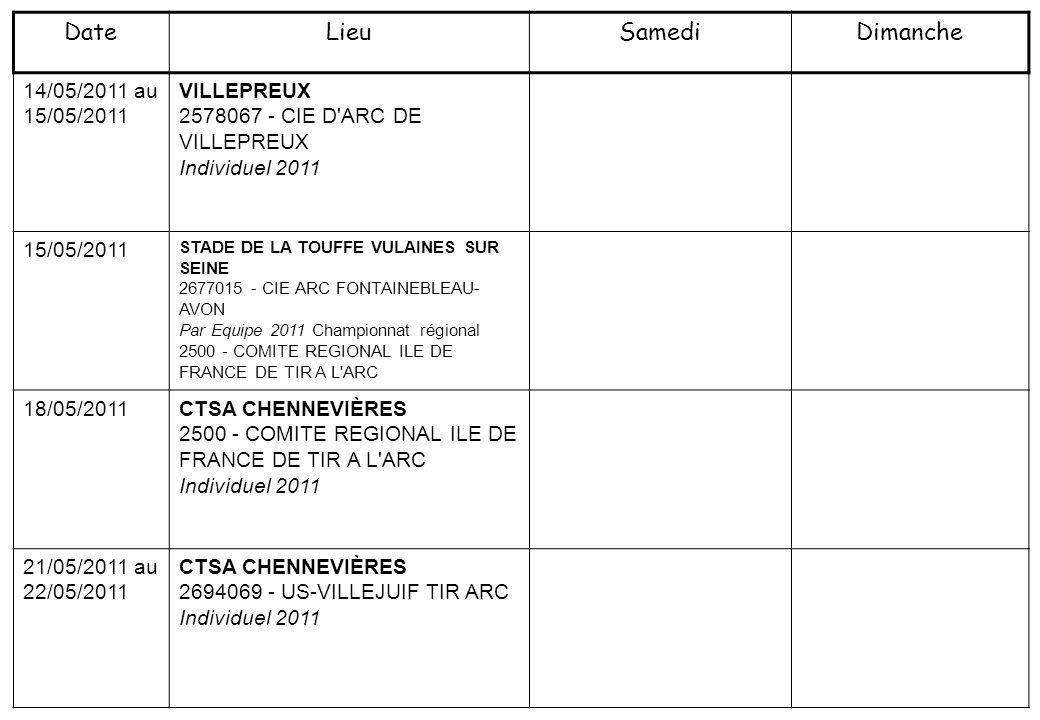 14/05/2011 au 15/05/2011 VILLEPREUX 2578067 - CIE D ARC DE VILLEPREUX Individuel 2011 15/05/2011 STADE DE LA TOUFFE VULAINES SUR SEINE 2677015 - CIE ARC FONTAINEBLEAU- AVON Par Equipe 2011 Championnat régional 2500 - COMITE REGIONAL ILE DE FRANCE DE TIR A L ARC 18/05/2011 CTSA CHENNEVIÈRES 2500 - COMITE REGIONAL ILE DE FRANCE DE TIR A L ARC Individuel 2011 21/05/2011 au 22/05/2011 CTSA CHENNEVIÈRES 2694069 - US-VILLEJUIF TIR ARC Individuel 2011 DateLieuSamediDimanche